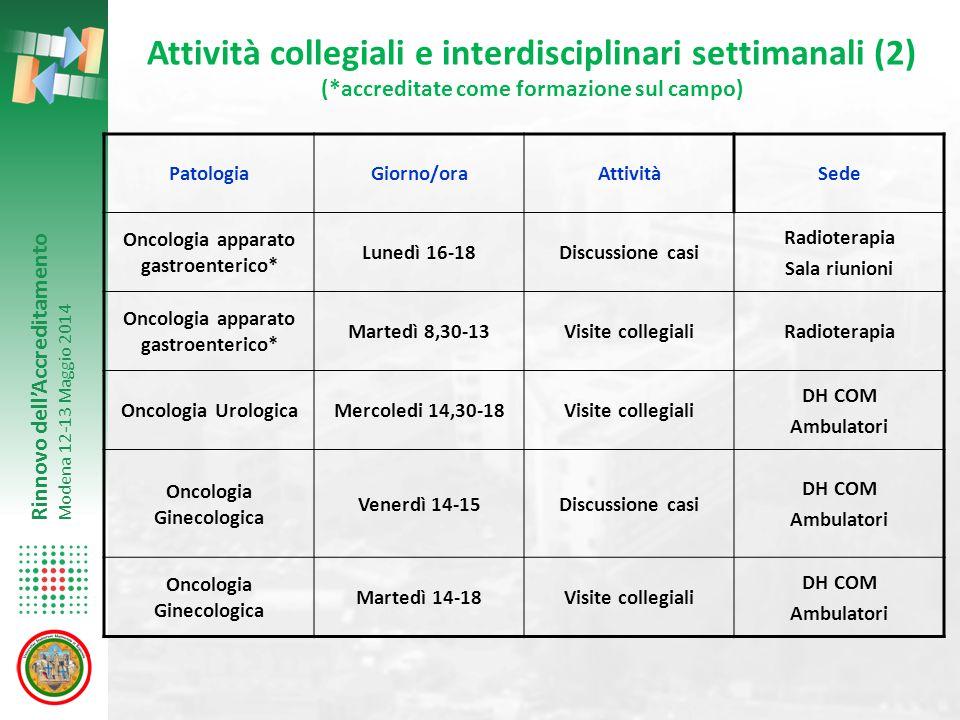 Attività collegiali e interdisciplinari settimanali (2)