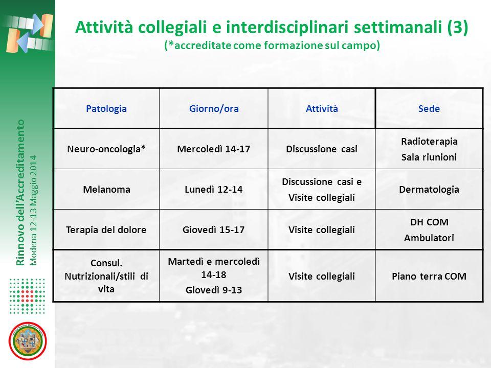 Attività collegiali e interdisciplinari settimanali (3)