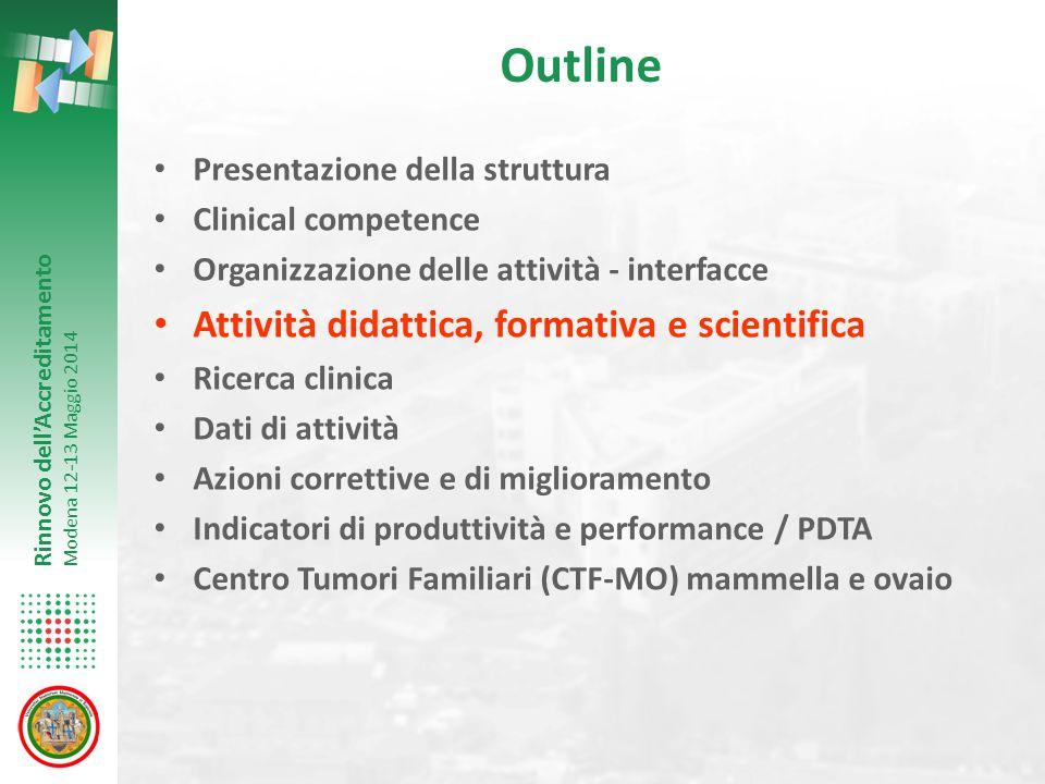 Outline Attività didattica, formativa e scientifica