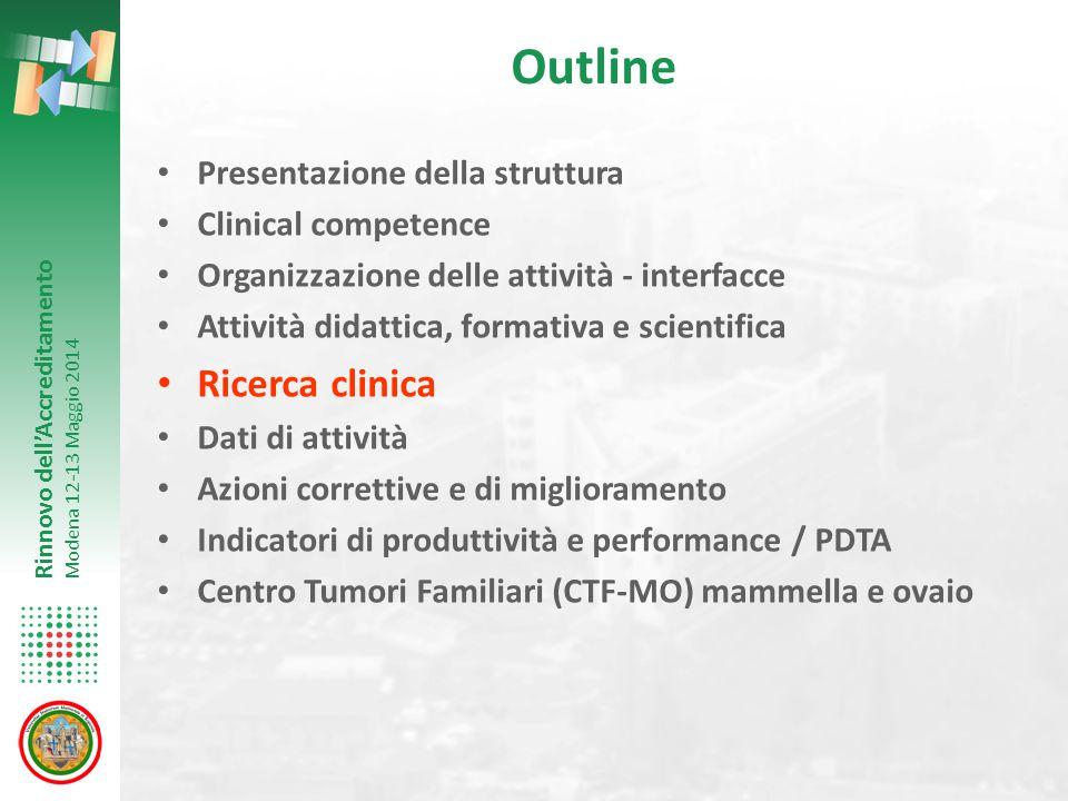 Outline Ricerca clinica Presentazione della struttura