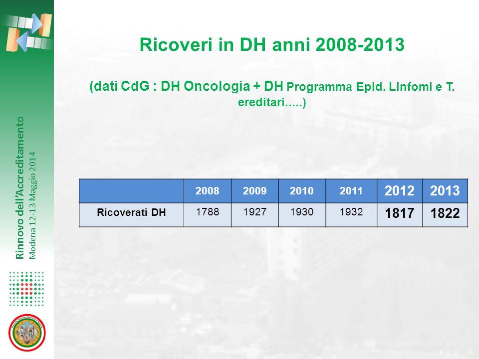 Ricoveri in DH anni 2008-2013 (dati CdG : DH Oncologia + DH Programma Epid. Linfomi e T. ereditari.....)