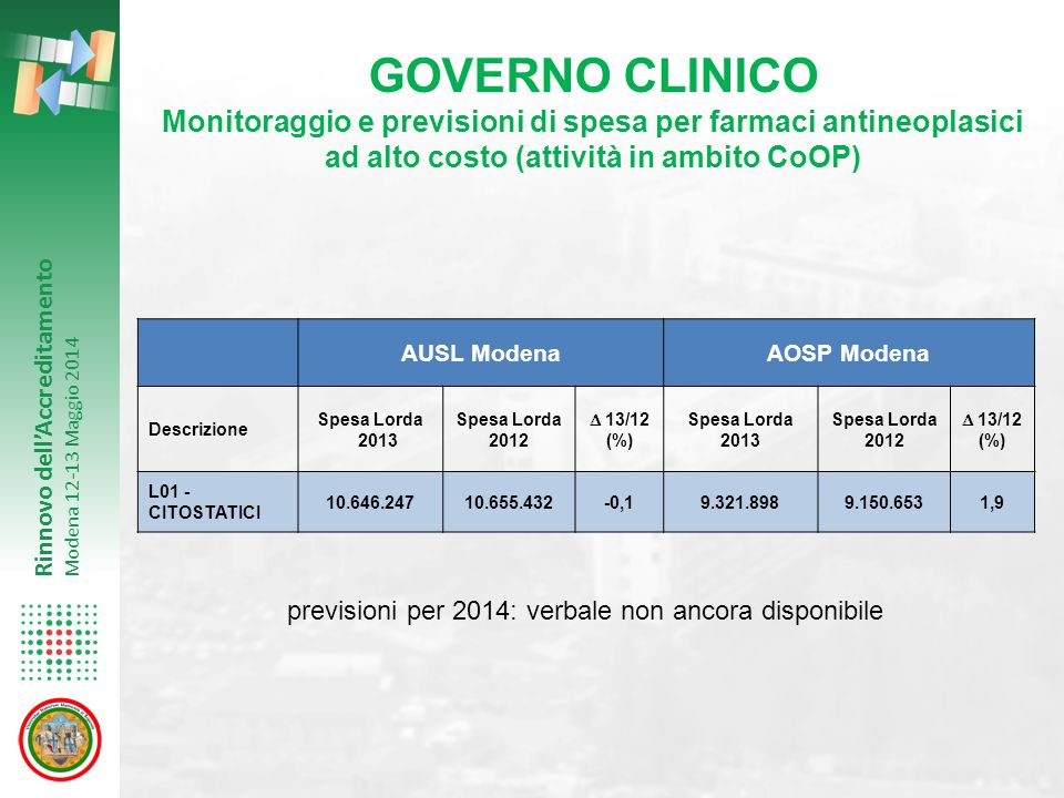 GOVERNO CLINICO Monitoraggio e previsioni di spesa per farmaci antineoplasici. ad alto costo (attività in ambito CoOP)