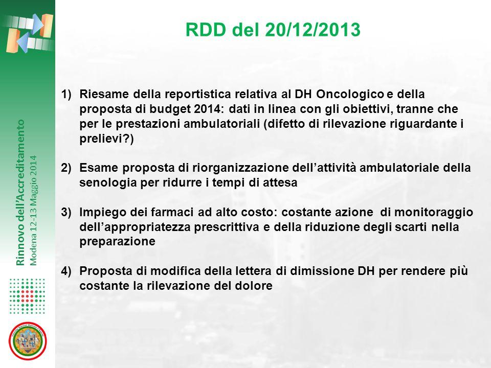 RDD del 20/12/2013