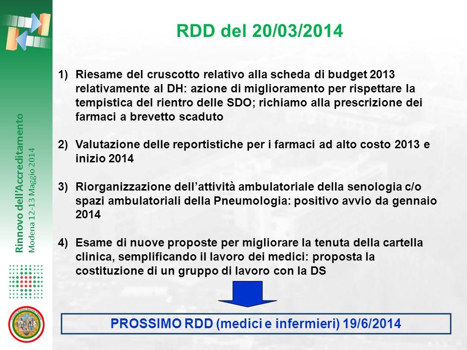 PROSSIMO RDD (medici e infermieri) 19/6/2014
