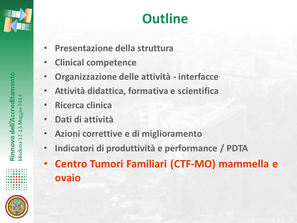 Outline Centro Tumori Familiari (CTF-MO) mammella e ovaio