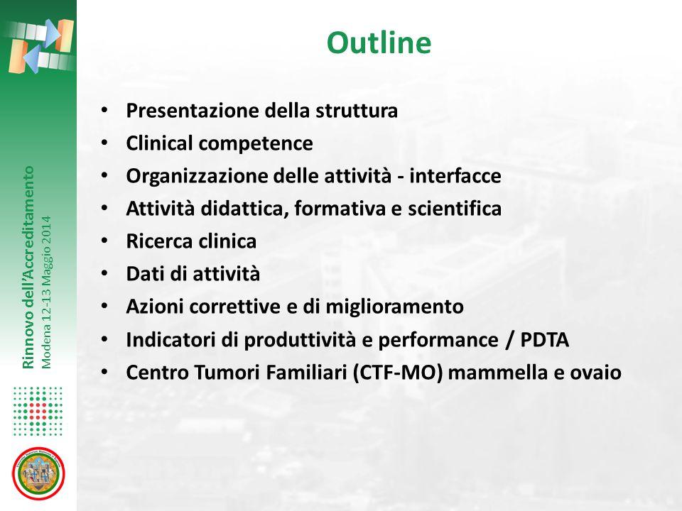 Outline Presentazione della struttura Clinical competence