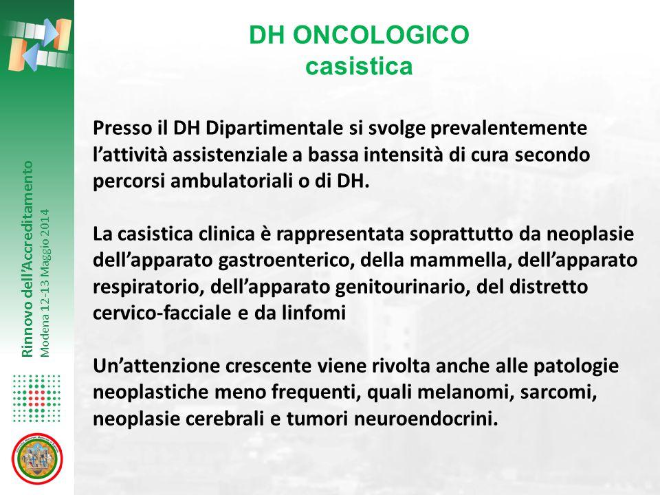 DH ONCOLOGICO casistica