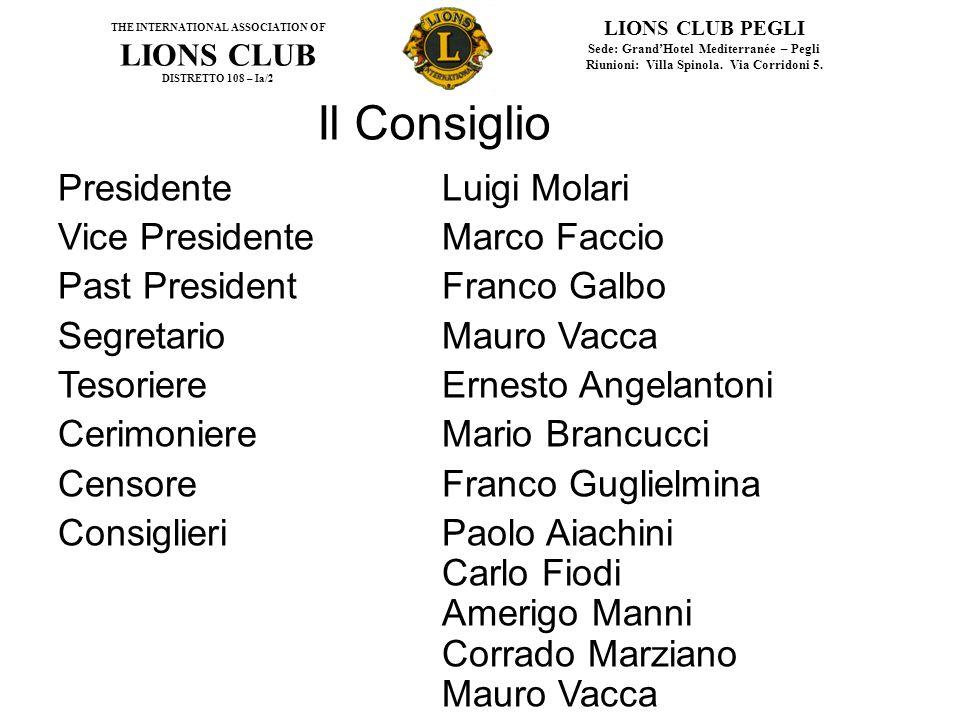 Il Consiglio Presidente Luigi Molari Vice Presidente Marco Faccio
