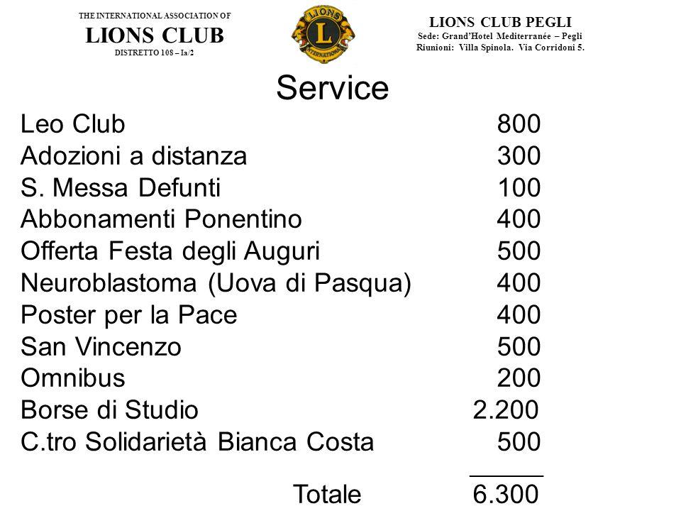 Service Leo Club 800 Adozioni a distanza 300 S. Messa Defunti 100