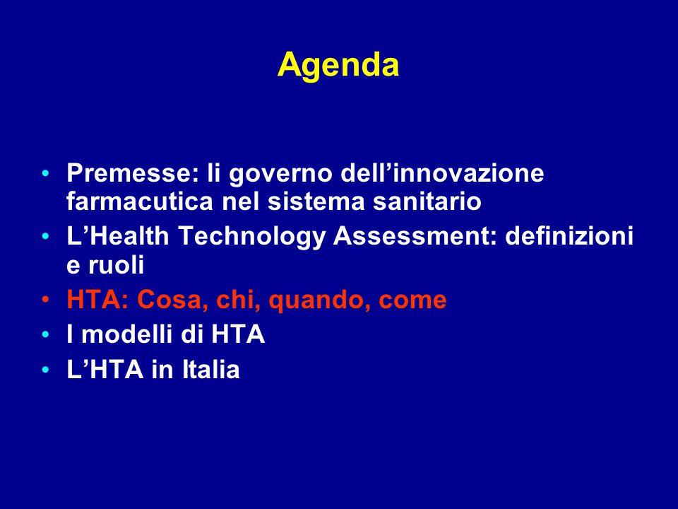 Agenda Premesse: li governo dell'innovazione farmacutica nel sistema sanitario. L'Health Technology Assessment: definizioni e ruoli.