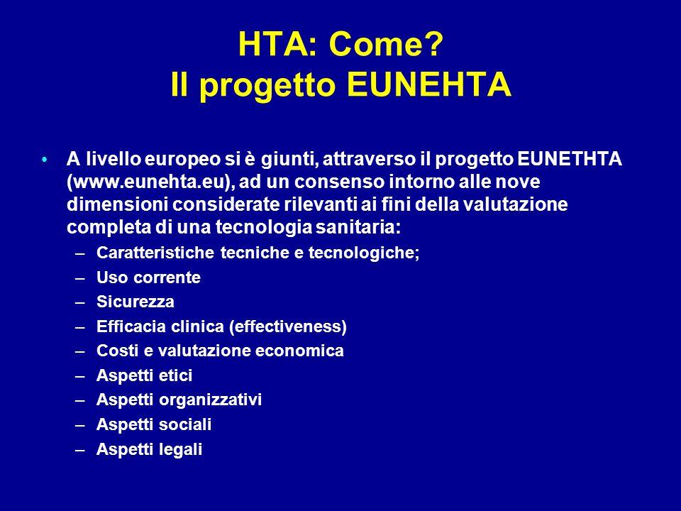 HTA: Come Il progetto EUNEHTA
