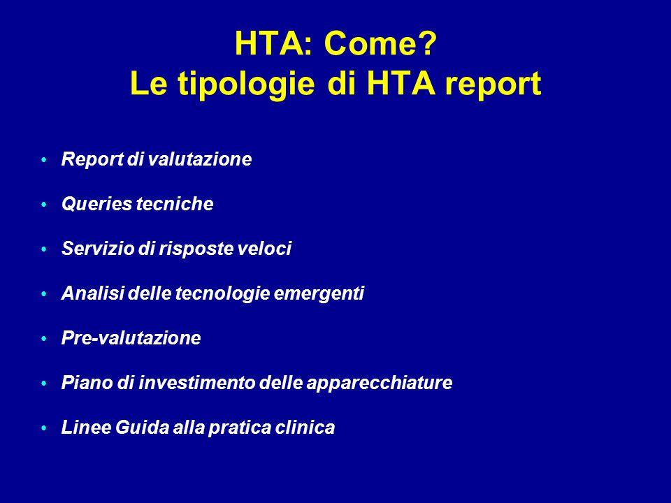 HTA: Come Le tipologie di HTA report