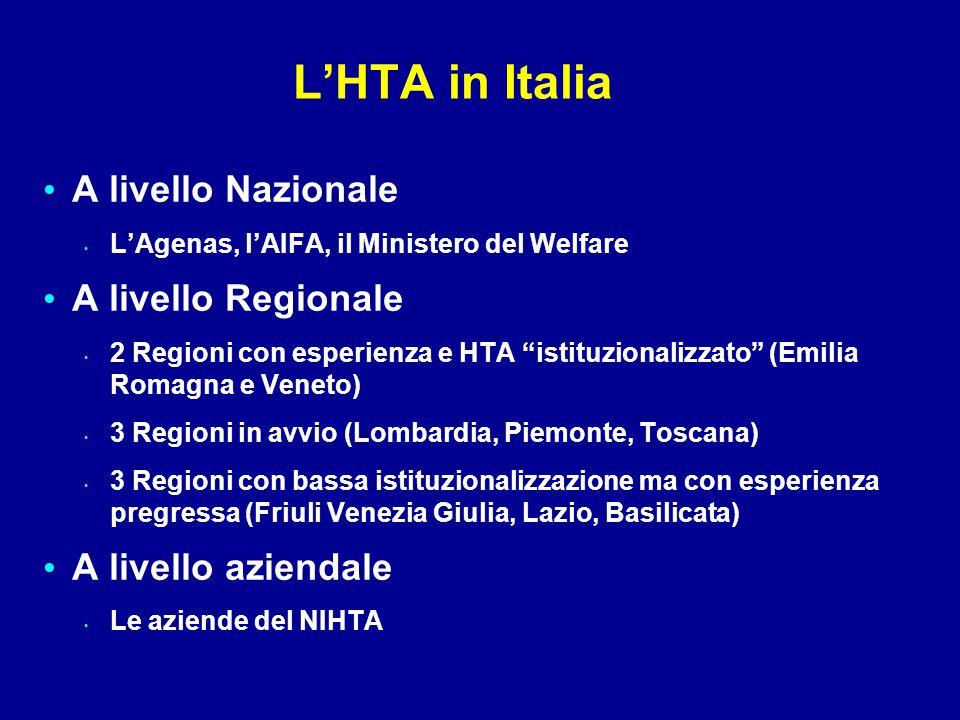 L'HTA in Italia A livello Nazionale A livello Regionale