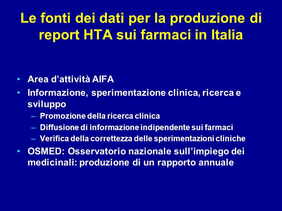 Le fonti dei dati per la produzione di report HTA sui farmaci in Italia