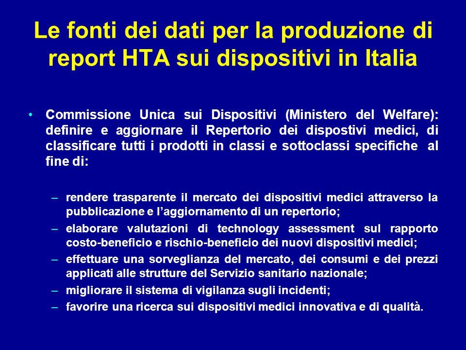 Le fonti dei dati per la produzione di report HTA sui dispositivi in Italia