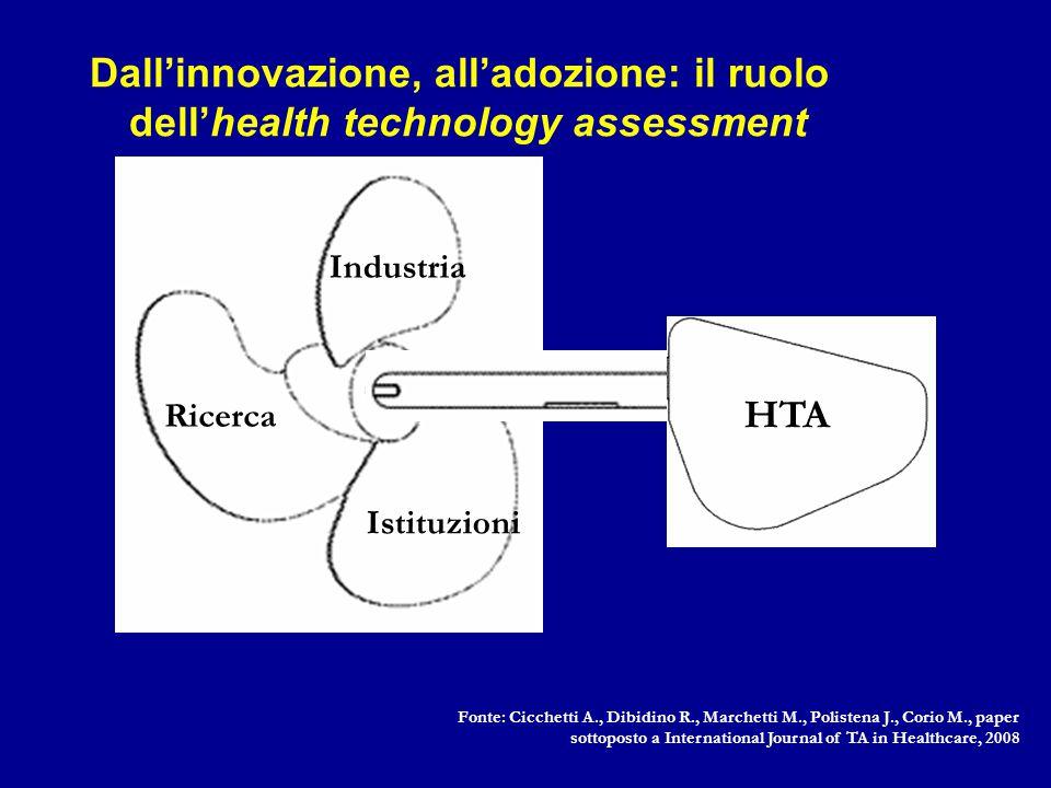 Dall'innovazione, all'adozione: il ruolo dell'health technology assessment