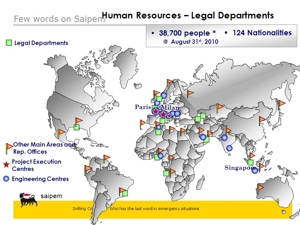 Human Resources – Legal Departments