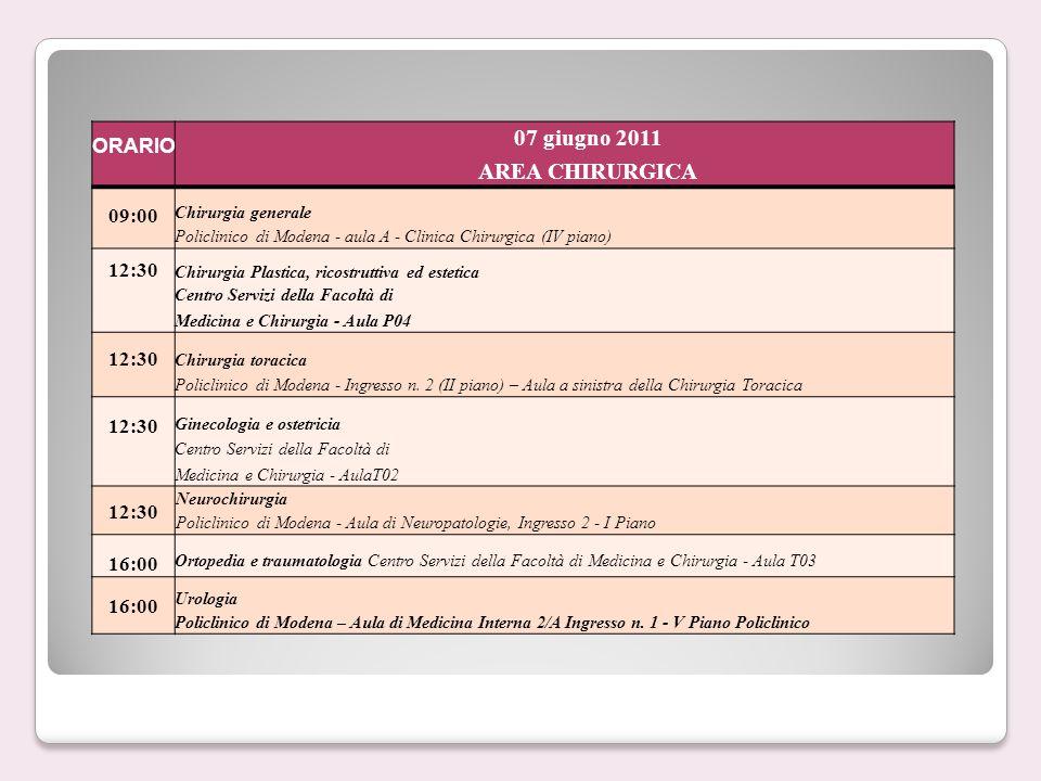 07 giugno 2011 AREA CHIRURGICA ORARIO 09:00 12:30 16:00