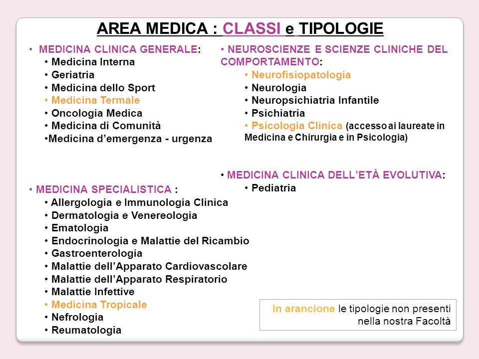 AREA MEDICA : CLASSI e TIPOLOGIE