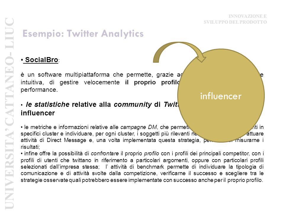 Esempio: Twitter Analytics