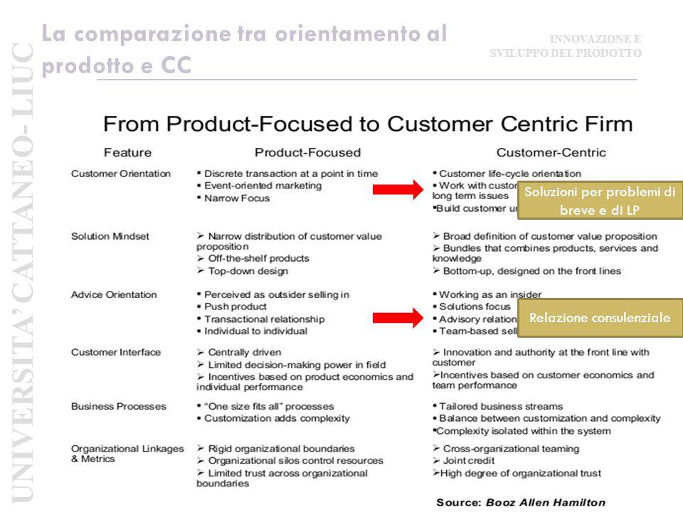 La comparazione tra orientamento al prodotto e CC