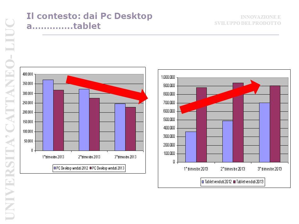 Il contesto: dai Pc Desktop a…………..tablet
