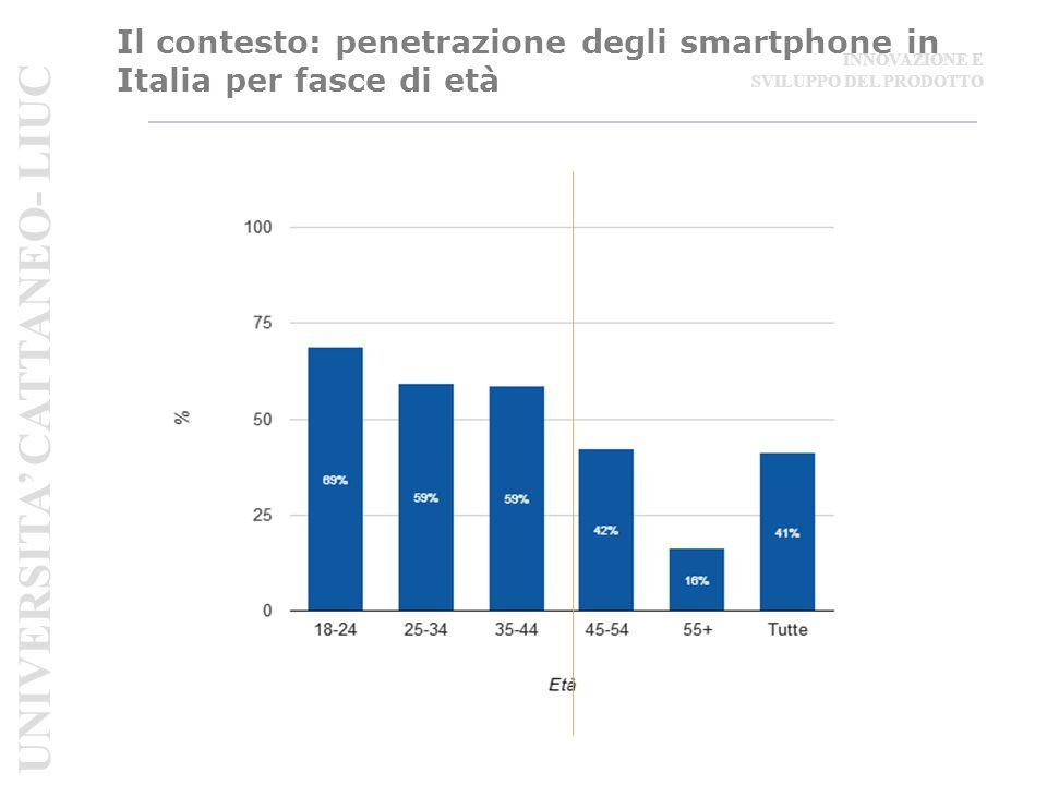 Il contesto: penetrazione degli smartphone in Italia per fasce di età