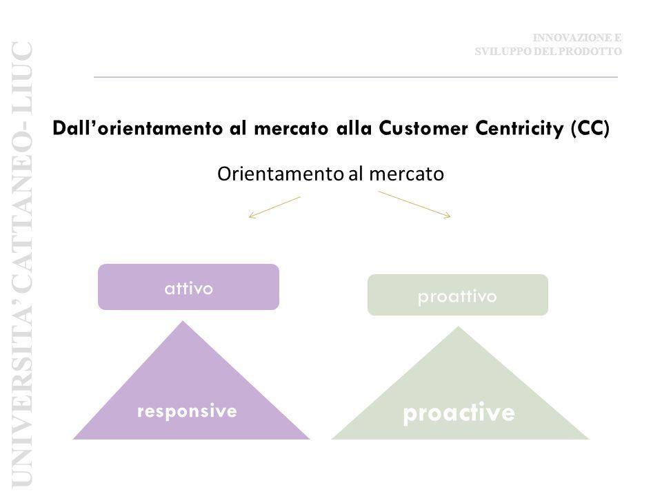 Dall'orientamento al mercato alla Customer Centricity (CC)