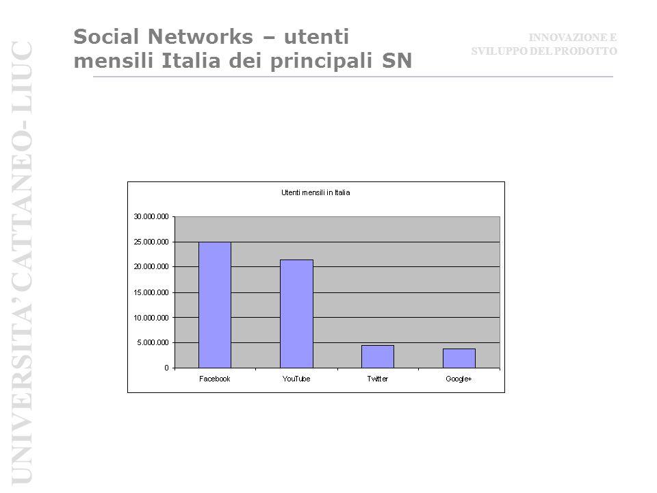 Social Networks – utenti mensili Italia dei principali SN