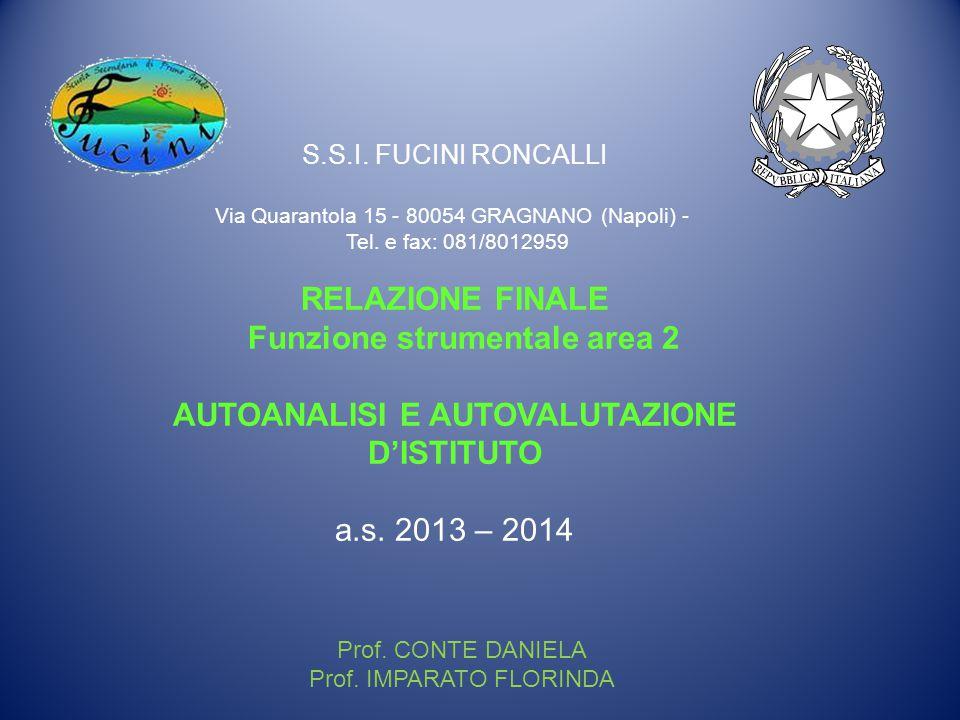 Funzione strumentale area 2 AUTOANALISI E AUTOVALUTAZIONE