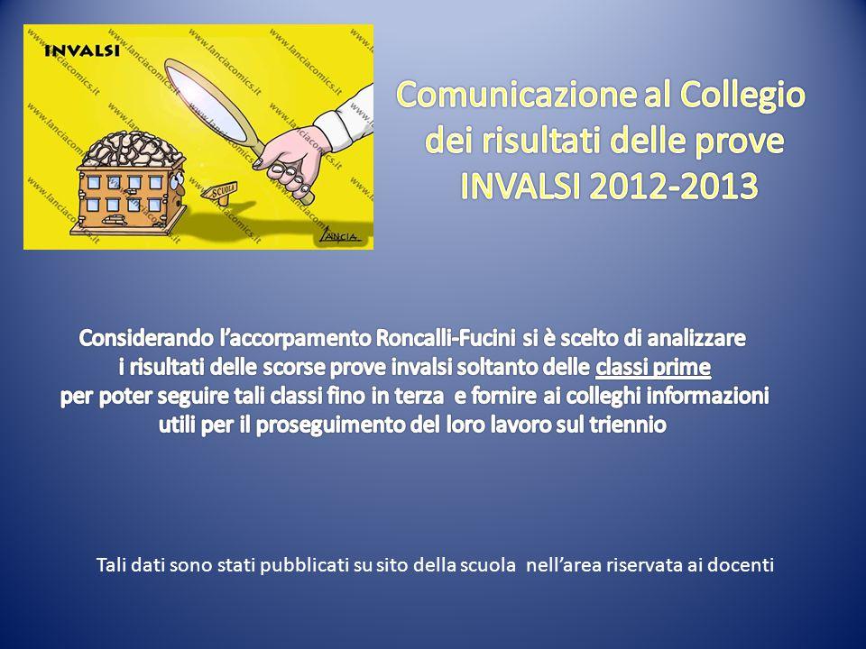 Comunicazione al Collegio dei risultati delle prove INVALSI 2012-2013