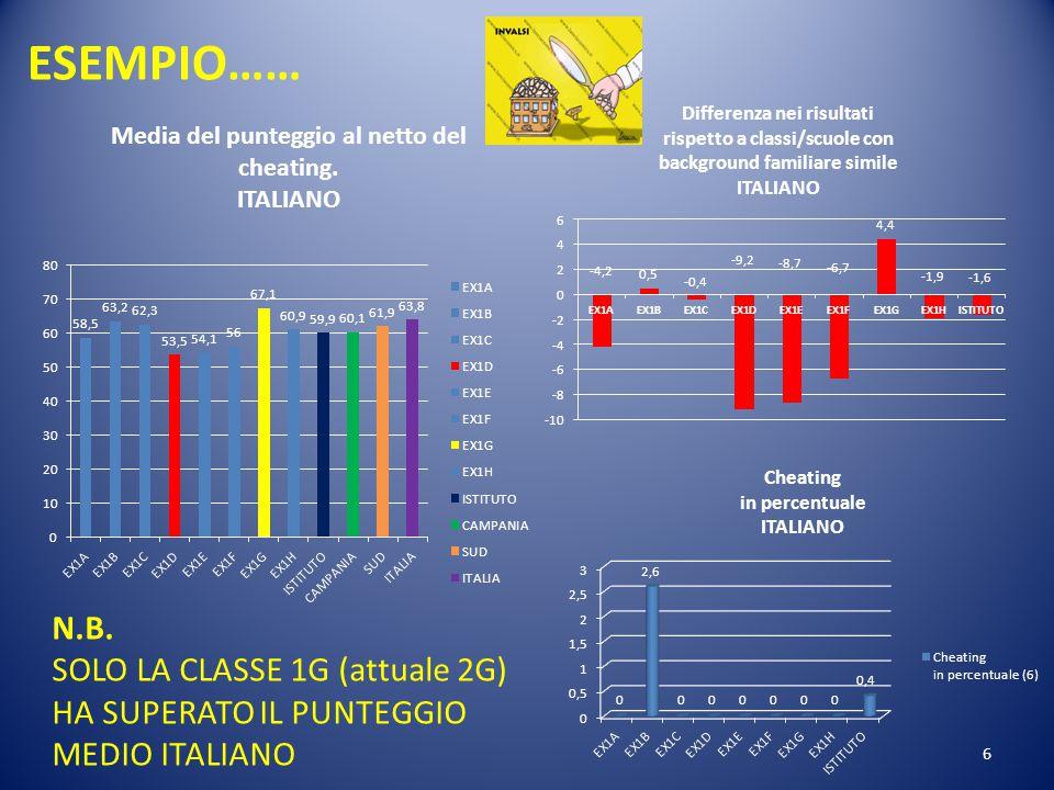 ESEMPIO…… N.B. SOLO LA CLASSE 1G (attuale 2G)