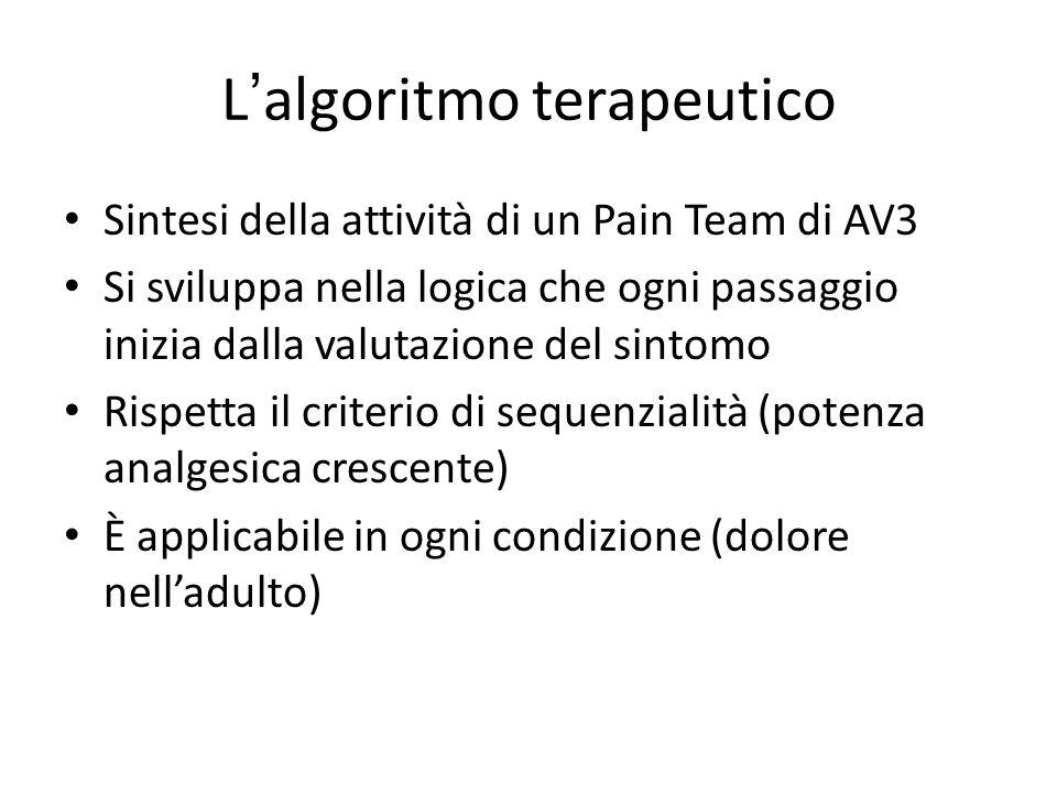 L'algoritmo terapeutico