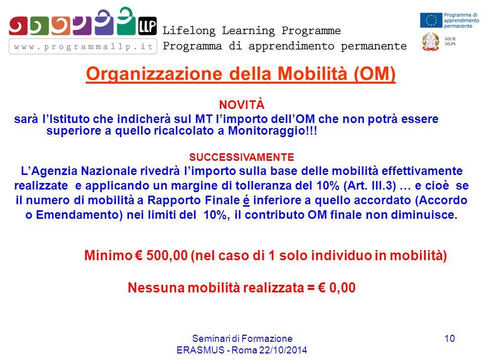 Organizzazione della Mobilità (OM)