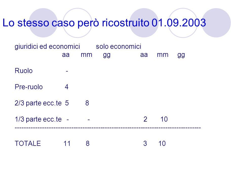 Lo stesso caso però ricostruito 01.09.2003