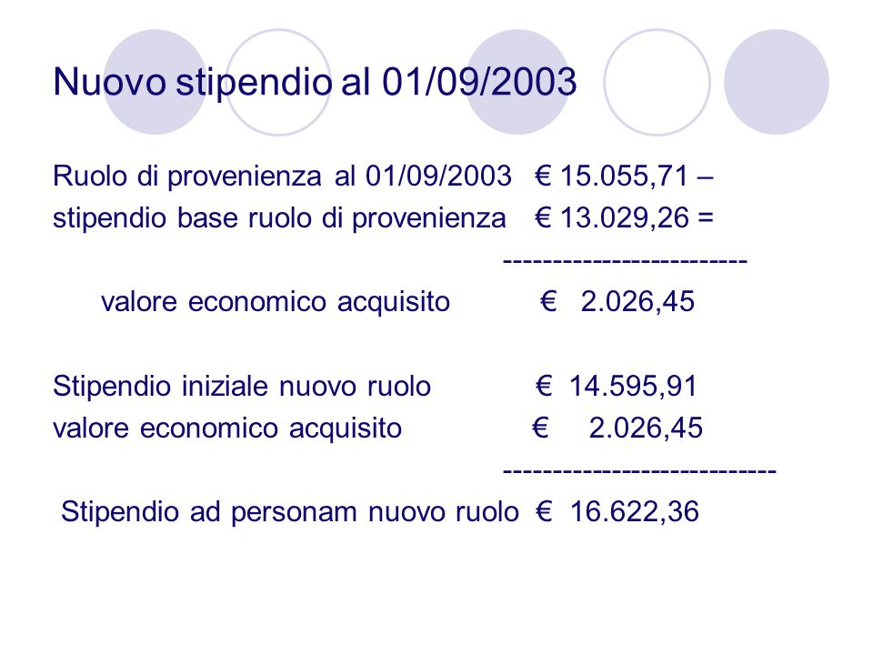 Nuovo stipendio al 01/09/2003 Ruolo di provenienza al 01/09/2003 € 15.055,71 – stipendio base ruolo di provenienza € 13.029,26 =