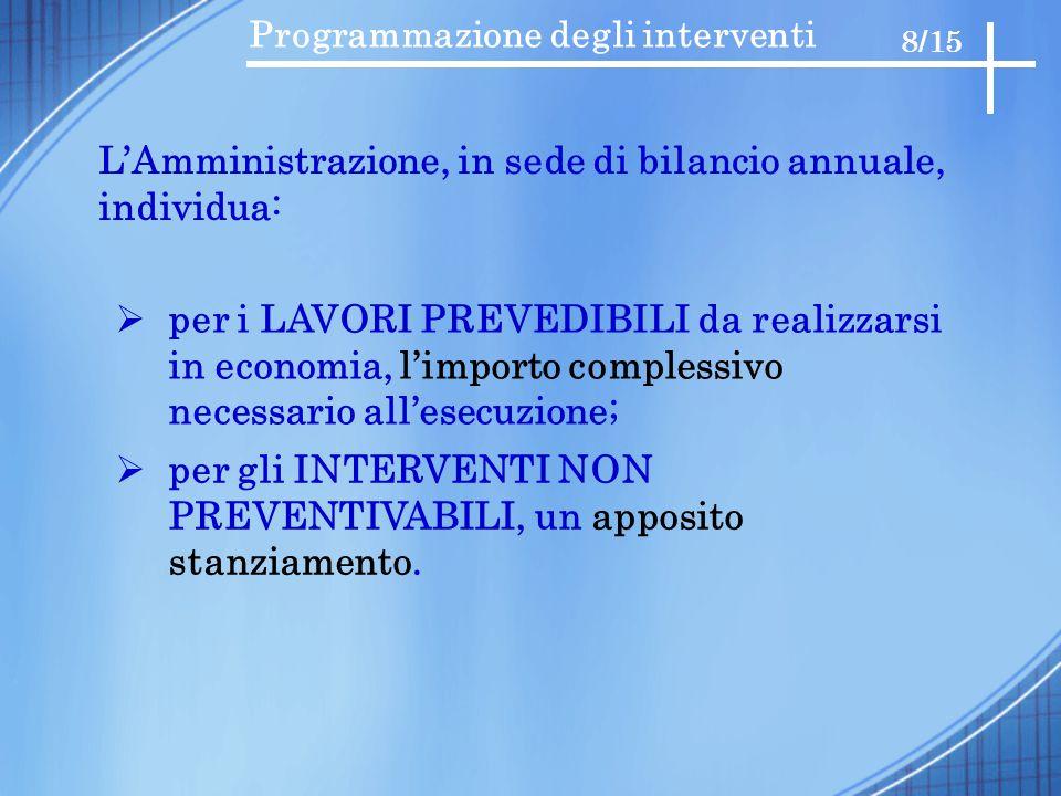 L'Amministrazione, in sede di bilancio annuale, individua: