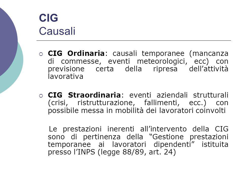 CIG Causali