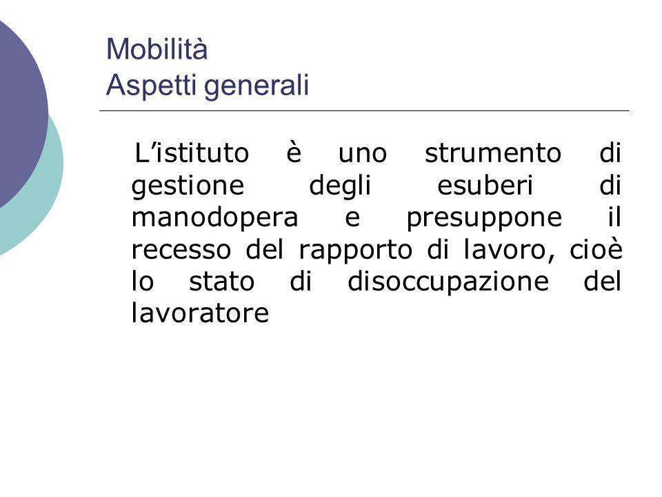 Mobilità Aspetti generali