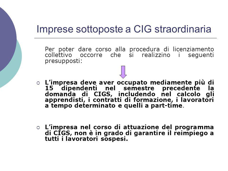 Imprese sottoposte a CIG straordinaria