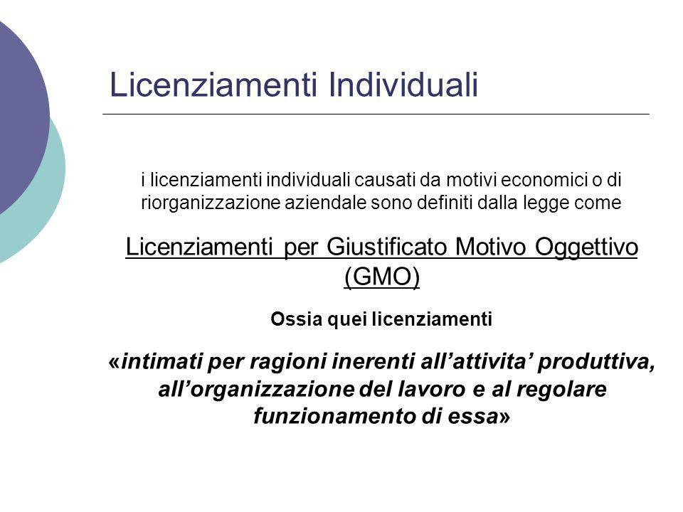 Licenziamenti Individuali