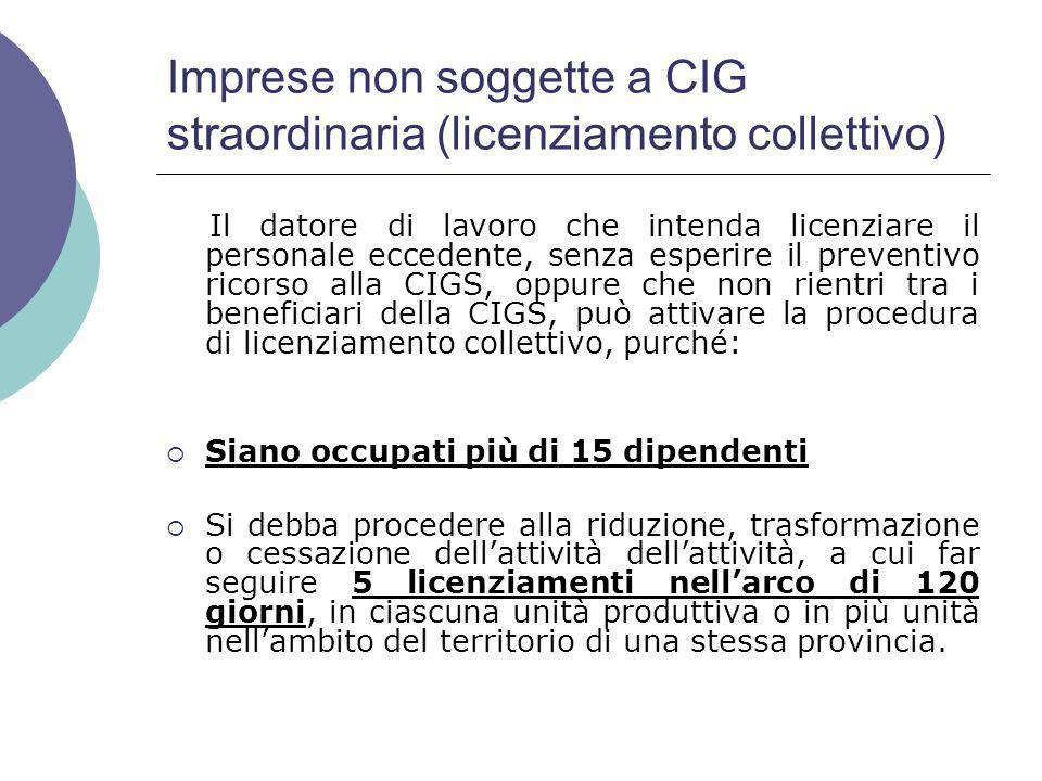 Imprese non soggette a CIG straordinaria (licenziamento collettivo)