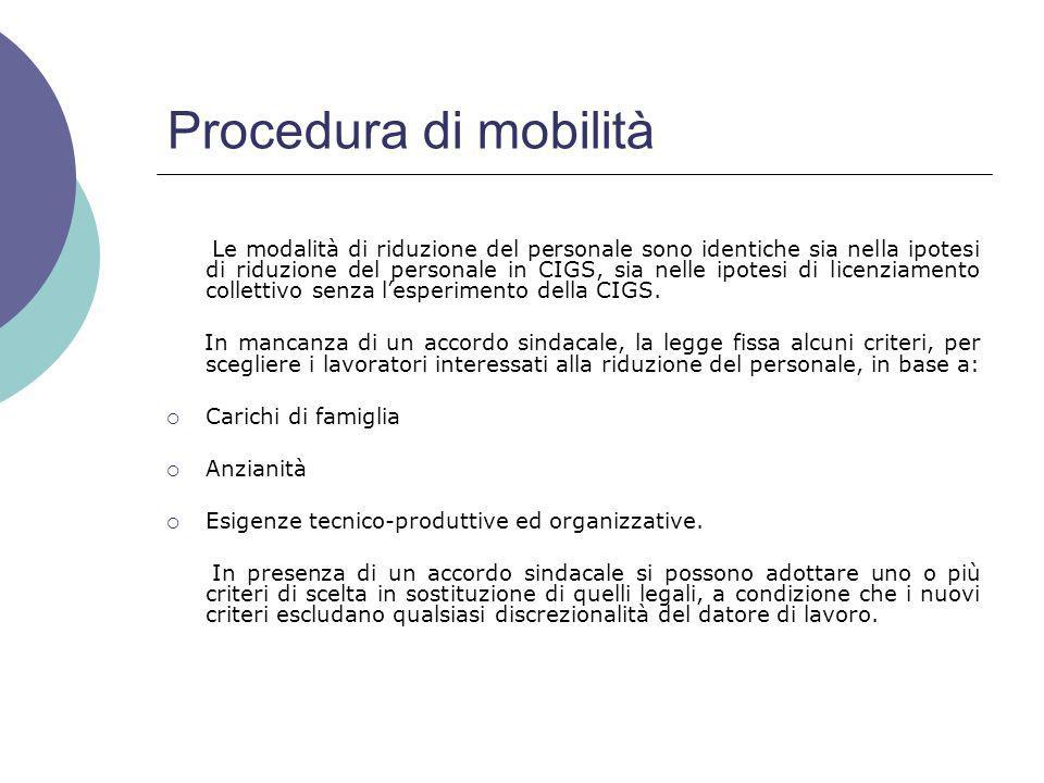 Procedura di mobilità