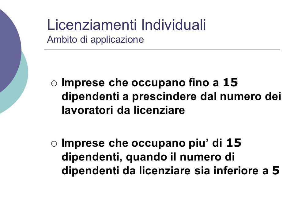 Licenziamenti Individuali Ambito di applicazione
