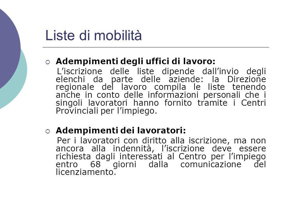 Liste di mobilità Adempimenti degli uffici di lavoro: