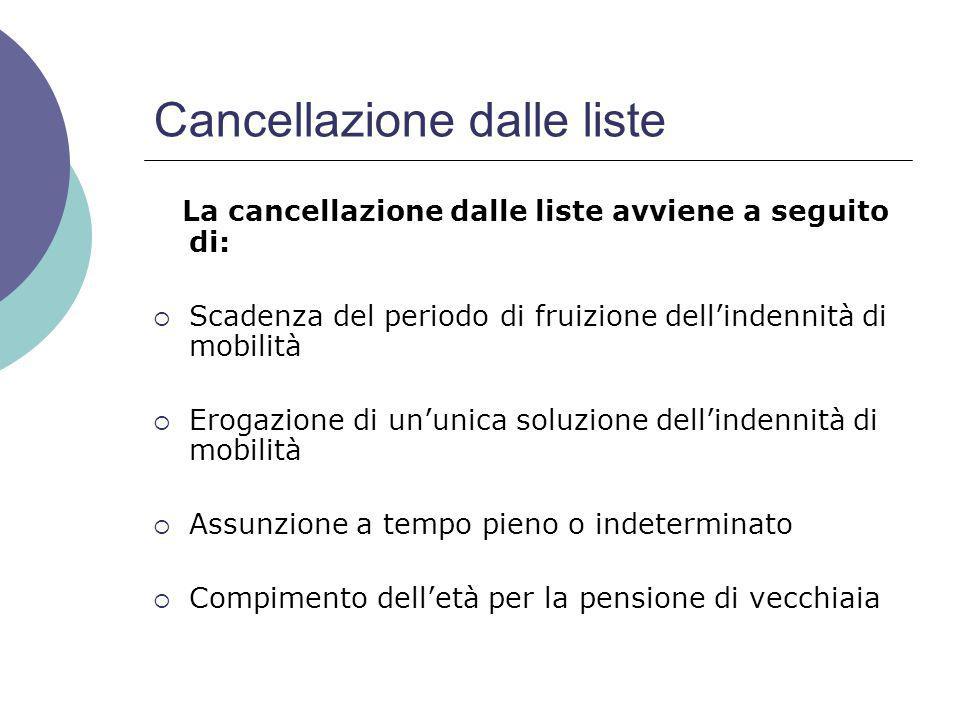 Cancellazione dalle liste