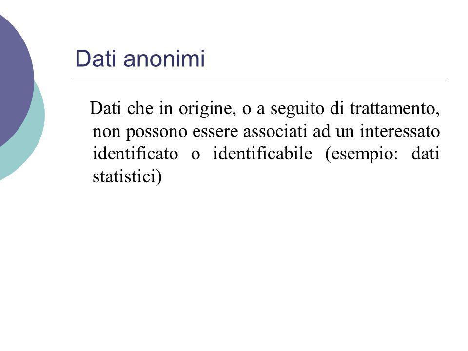 Dati anonimi