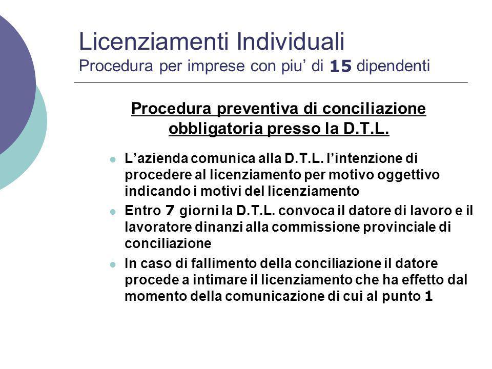Procedura preventiva di conciliazione obbligatoria presso la D.T.L.