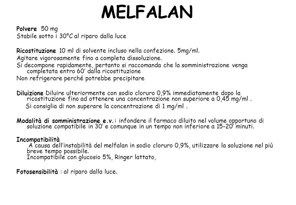 MELFALAN Polvere 50 mg Stabile sotto i 30°C al riparo dalla luce