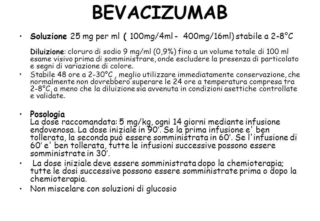 BEVACIZUMAB
